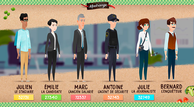 Liste des suspects jeu Ô Mystère